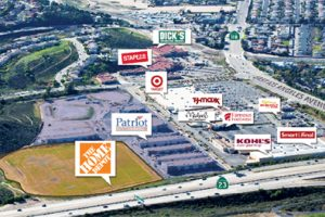 net leased investment properties
